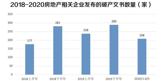 泰禾集团资金链疑似断裂 500业主喊话:将无家可归