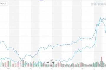 小鹏汽车赴美IPO拟最多融资11.1亿美元