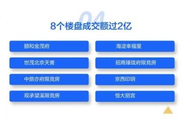 上周北京新建住宅成交量回升至1397套8个楼盘抢收均超2亿